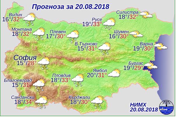 август, времето, Agrozona.bg