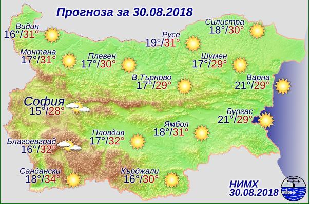 врреме, НИМХ, Agrozona.bg
