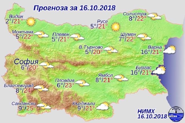 Прогноза за времето, Agrozona.bg