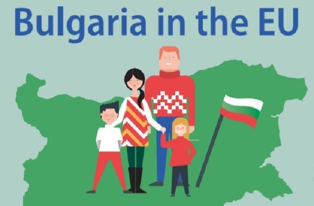 България, Европейски съюз, Agrozona.bg