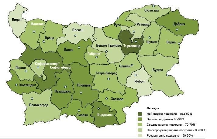 анкета, градушки, Agrozona.bg